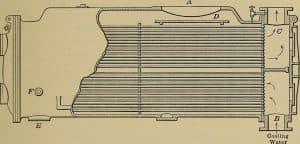 Parownik zbudowany jest z wielu rurek aluminiowych, rozmieszczonych na jego powierzchni w jednej z 4 możliwych konfiguracji.