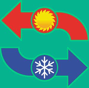 zasadza działania klimatyzacji samochodowej